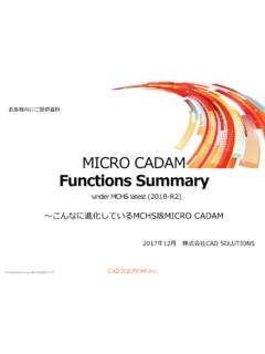 MCHS Functions Summary - cad-solutions.co.jp