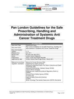Pan London Guidelines for the Safe Prescribing, …