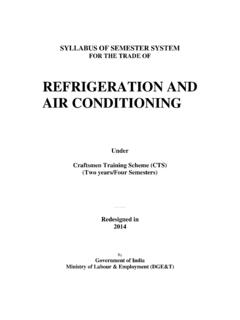 REFRIGERATION AND AIR CONDITIONING - rrbbnc.gov.in