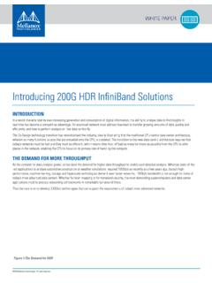Introducing 200G HDR InfiniBand Solutions