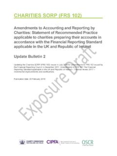Amendments to Accounting and Reporting by …