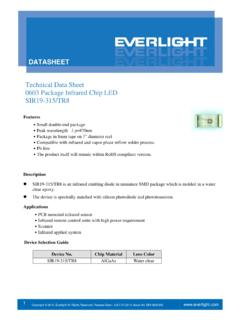 Technical Data Sheet 0603 Package Infrared Chip LED SIR19 ...