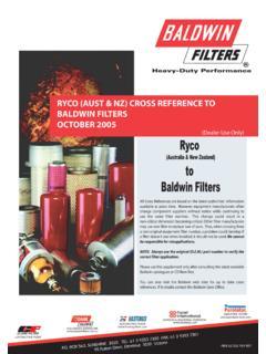 A238 Ryco Air Filter