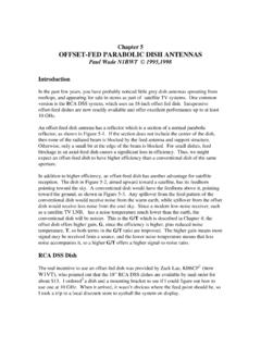 Chapter 5 OFFSET-FED PARABOLIC DISH ANTENNAS © …