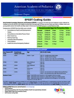 EPSDT Coding Guide - TNAAP