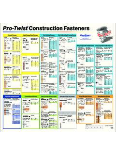 1,000 per Pack Pro-Twist CS500 10 by 5 Bugle Coarse Thread Drywall Screw