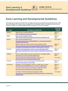 Early Learning and Developmental Guidelines