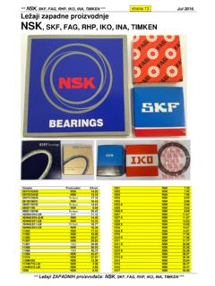 Tapered Set - Includes Bearing and Race SKF BR5 Roller Bearing