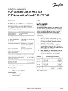 VLT® Encoder Option MCB 102 - files.danfoss.com