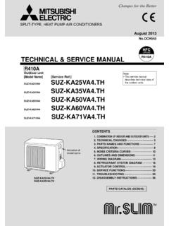SPLIT-TYPE, HEAT PUMP AIR CONDITIONERS