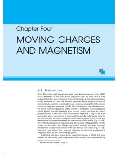 Chapter Four MOVING CHARGES AND MAGNETISM