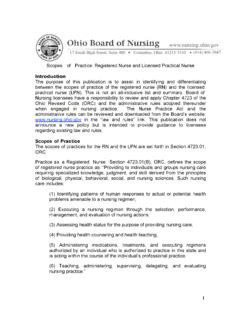 Scopes of Practice: Registered Nurses (RNs) and Licensed ...