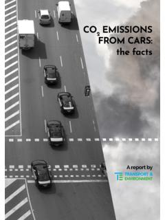 CO EMISSIONS FROM CARS: the facts