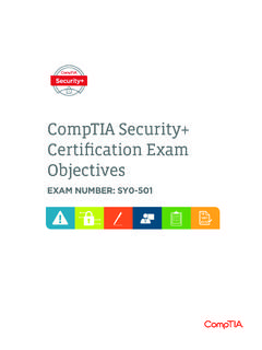 CompTIA Security+ Certification Exam Objectives