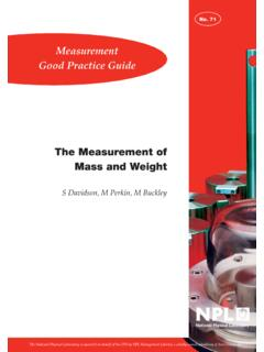 Measurement Good Practice Guide
