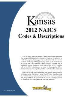 2012 NAICS Codes & Descriptions