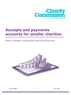 Receipts and payments accounts for smaller charities
