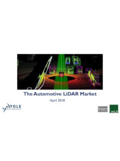 The Automotive LiDAR Market - woodsidecap.com