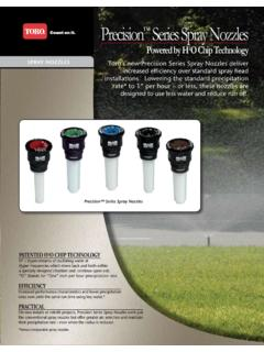 Precision Series Spray Nozzles - SPRINKLER TALK