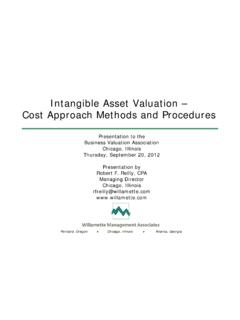 Intangible Asset Valuation – Cost Approach …