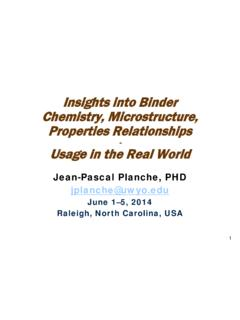 Insights into Binder Chemistry, Microstructure, Properties ...