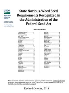 State Noxious-Weed Seed Requirements Recognized in the ...