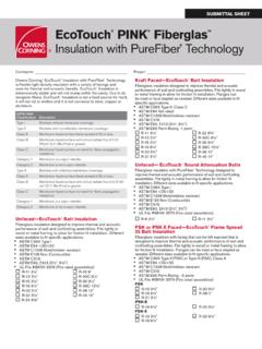 ECOTOUCH PINK FIBERGLAS INSULATION WITH PUREFIBER …