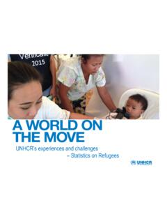 UNHCR's experiences and challenges - United Nations
