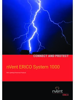 nVent ERICO System 1000