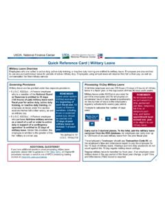 Quick Reference Card | Military Leave