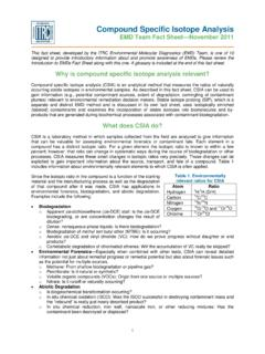 Compound Specific Isotope Analysis Fact Sheet - ITRC