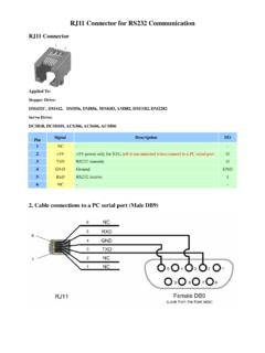 RJ11 Connector for RS232 Communication - Leadshine