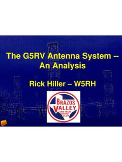 The G5RV Antenna System -- An Analysis - BVARC