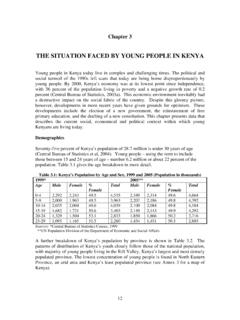 THE SITUATION FACED BY YOUNG PEOPLE IN KENYA - …