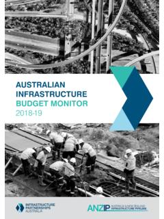 AUSTRALIAN INFRASTRUCTURE BUDGET MONITOR