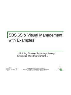 SBS 6S & Visual Management with Examples