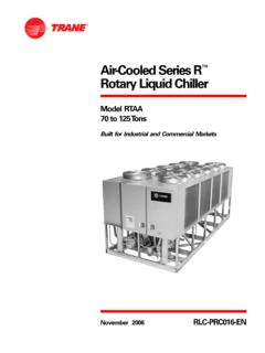 Air-Cooled Series R Rotary Liquid Chiller