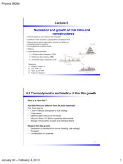 Lecture 6 Nucleation and growth of thin films and ...