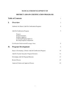 MANUAL FOR DEVELOPMENT OF DISTRICT ADD-ON …