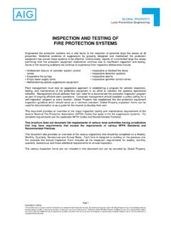 INSPECTION AND TESTING OF FIRE PROTECTION SYSTEMS