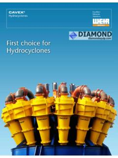 First choice for Hydrocyclones - Diamond Equipment Group