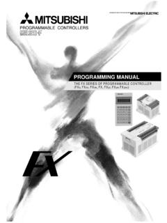 FX Programming Manual. - MITSUBISHI ELECTRIC GLOBAL …