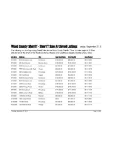 Sheriff Sale Active Listings - Wood County Sheriff's …