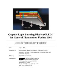 Organic Light Emitting Diodes (OLEDs) for General ...