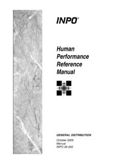 Human Performance Reference Manual - Nuclear Safety Info