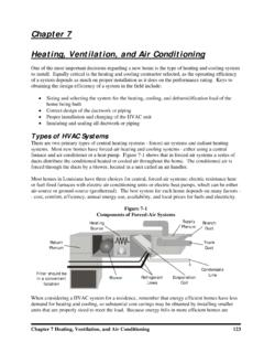 Chapter 7 Heating, Ventilation, and Air Conditioning