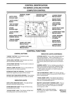 CONTROL IDENTIFICATION 725 SERIES LEVELING SYSTEM …