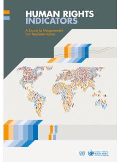 HUMAN RIGHTS INDICATORS - ohchr.org