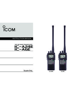 IC-A24E/IC-A6E INSTRUCTION MANUAL - Icom