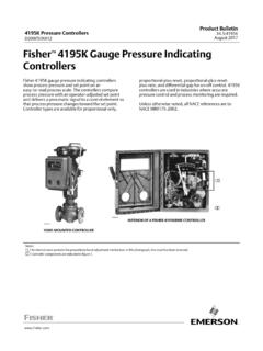 Fisher 4195K Gauge Pressure Indicating Controllers …